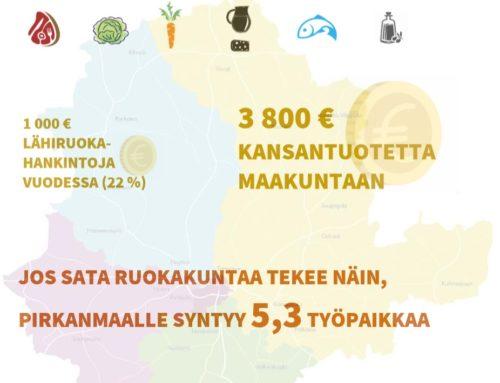 Lähiruoan aluetaloudelliset vaikutukset