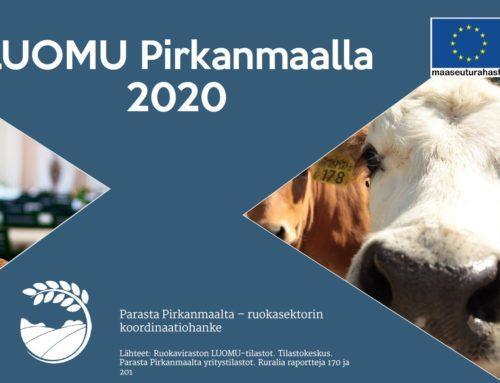 Luomu Pirkanmaalla -kooste 2020