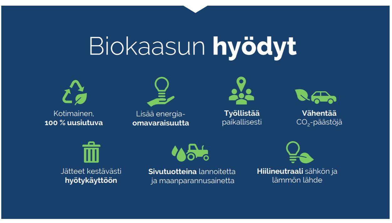 biokaasun hyödyt, sininen tausta, vihreitä kuvakkeita